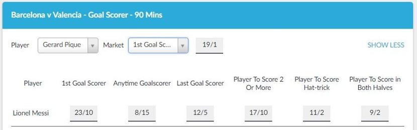 1st Goalscorer Gerard Pique