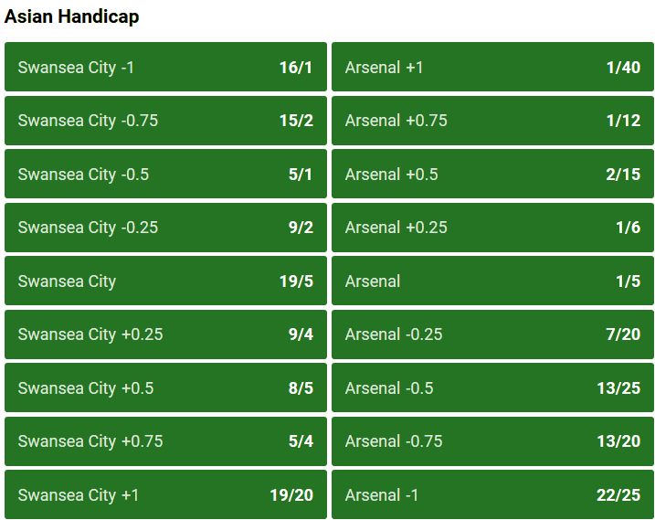 asian handicap screenshot example from a football match