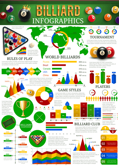 billiard infographic