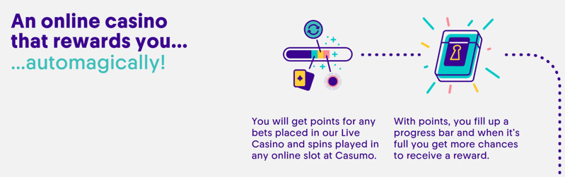 casumo casino rewards