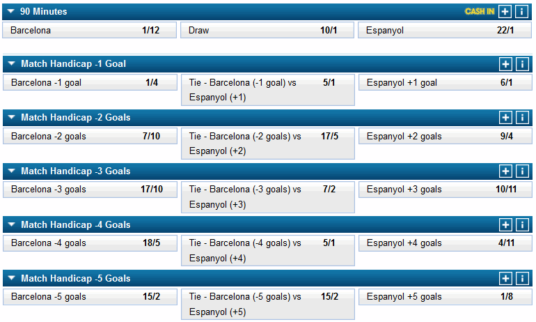 handicap betting example screenshot with strong favourite and big outsider
