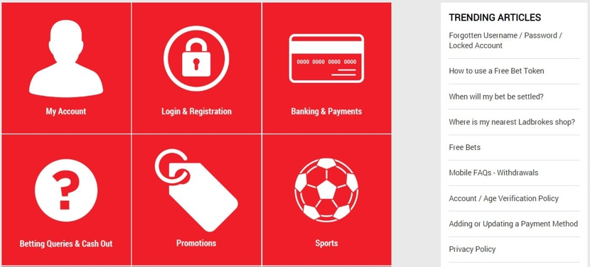 Ladbrokes Customer Support