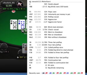poker hud detailed stats on another player