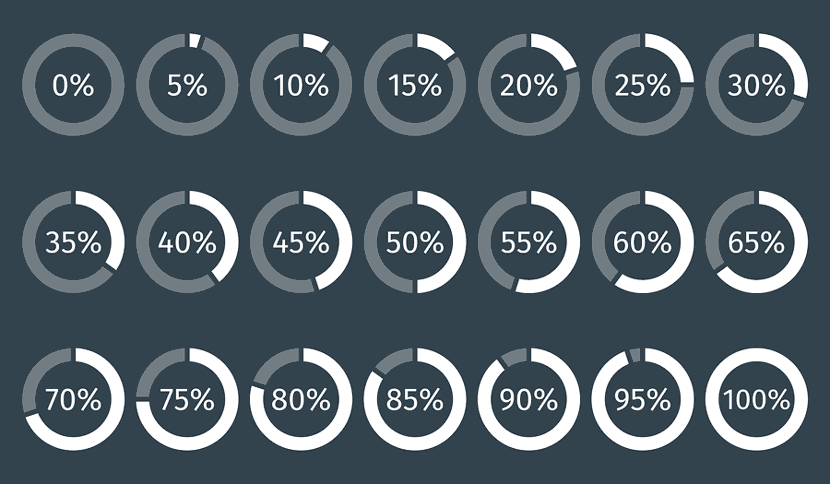 selection of percentages from 0 to 100