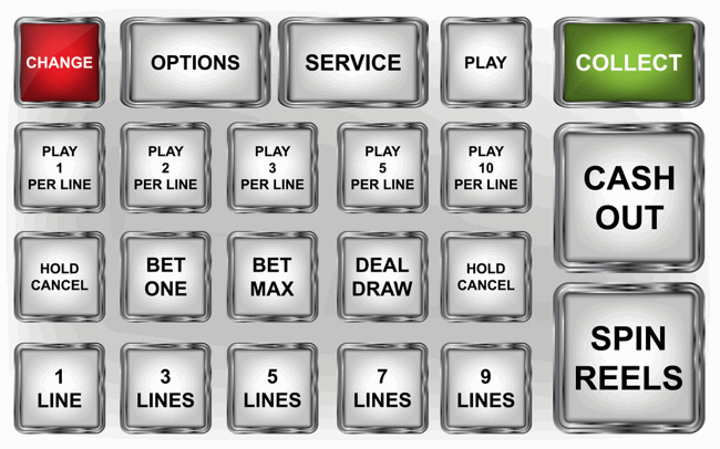 Bet Options Keyboard
